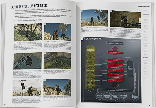 Aperçus du guide Piggyback de Metal Gear Solid V : The Phantom Pain en images