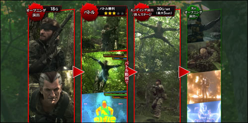 Images séquences de Metal Gear Solid 3 Snake Eater sur Pachislot